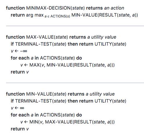 Pseudocódigo do algoritmo minimax